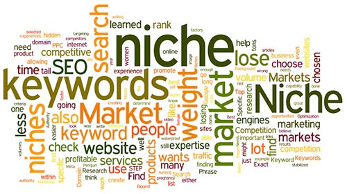 How to Find Your Niche Market